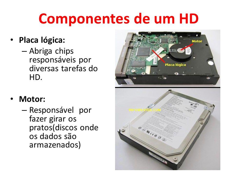 Componentes de um HD Placa lógica: – Abriga chips responsáveis por diversas tarefas do HD. Motor: – Responsável por fazer girar os pratos(discos onde
