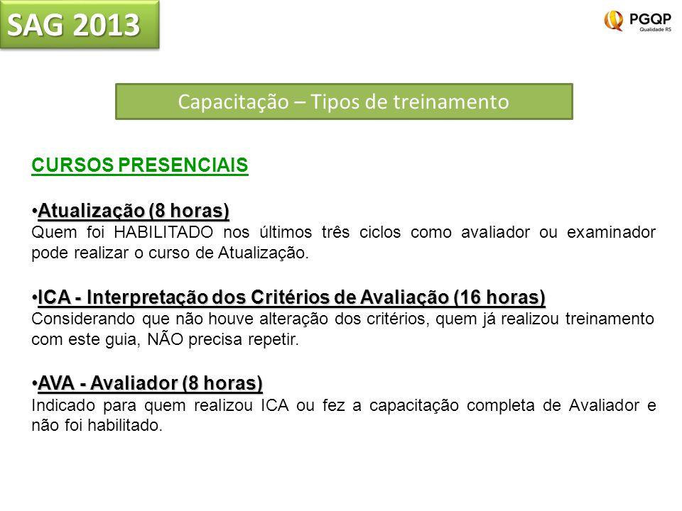 SAG 2013 Capacitação – Tipos de treinamento CURSOS PRESENCIAIS Atualização (8 horas)Atualização (8 horas) Quem foi HABILITADO nos últimos três ciclos