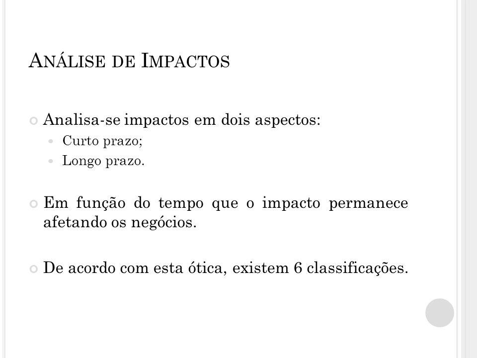 A NÁLISE DE I MPACTOS Analisa-se impactos em dois aspectos: Curto prazo; Longo prazo.