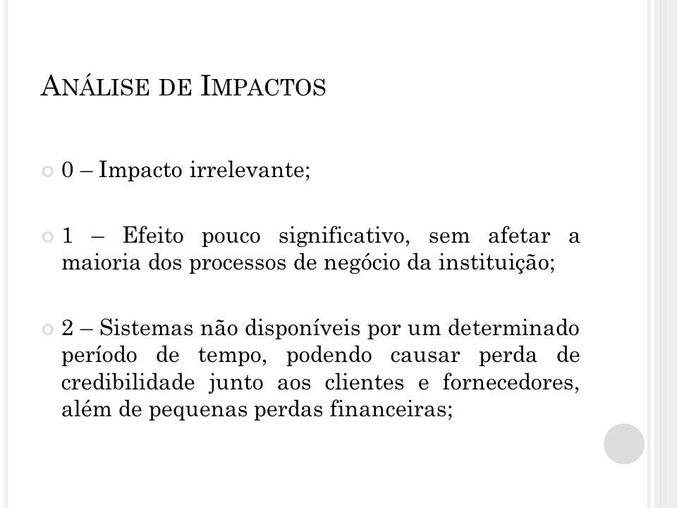 A NÁLISE DE R ISCO Para cada ameaça, define-se linhas de ação: Eliminar risco; Reduzir risco a nível aceitável; Limitar o dano, reduzindo o impacto; Compensar o dano, por meio de seguros.
