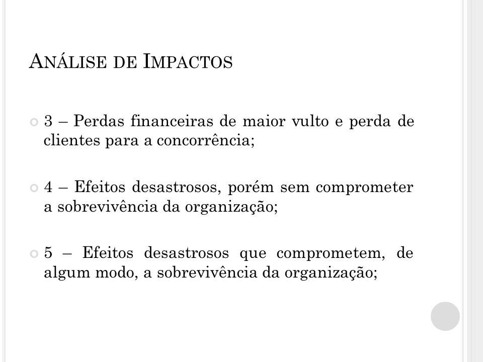 A NÁLISE DE I MPACTOS 3 – Perdas financeiras de maior vulto e perda de clientes para a concorrência; 4 – Efeitos desastrosos, porém sem comprometer a sobrevivência da organização; 5 – Efeitos desastrosos que comprometem, de algum modo, a sobrevivência da organização;