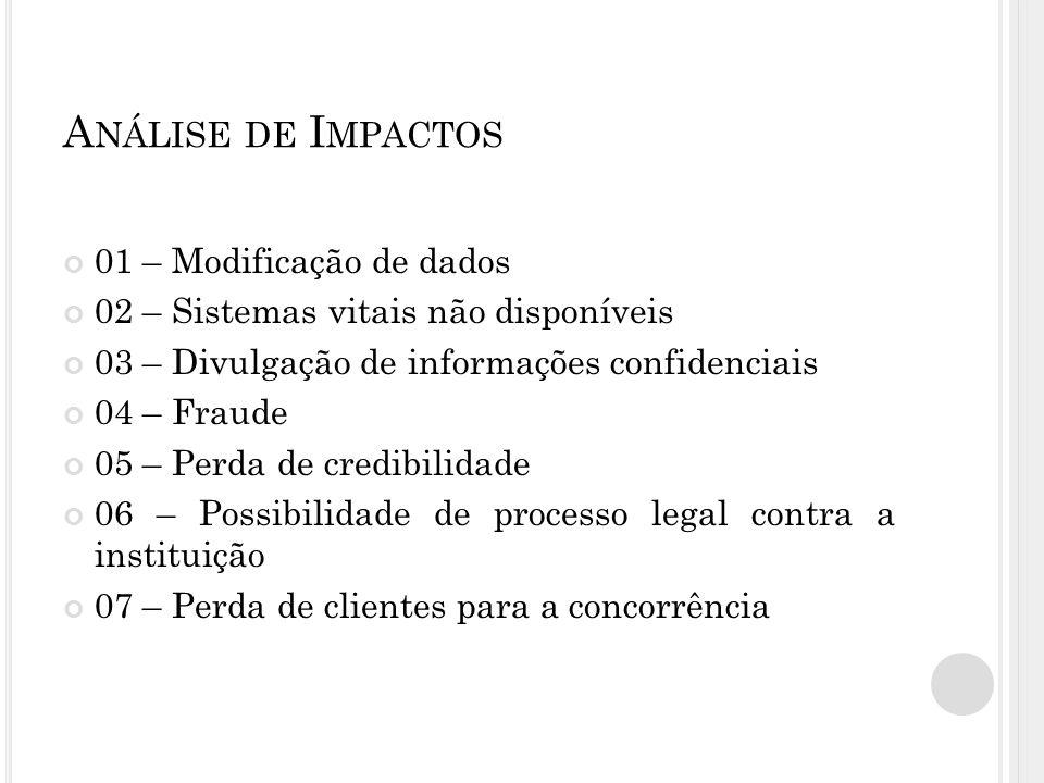 A NÁLISE DE I MPACTOS Além de impactos, também tem-se níveis de probabilidade; Estes níveis, de modo padrão semelhante ao anterior de impacto, também vão de 0 a 5; Os níveis são como mostrados a seguir: