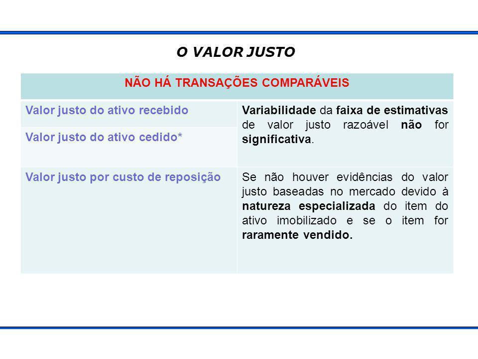 NÃO HÁ TRANSAÇÕES COMPARÁVEIS Valor justo do ativo recebidoVariabilidade da faixa de estimativas de valor justo razoável não for significativa.