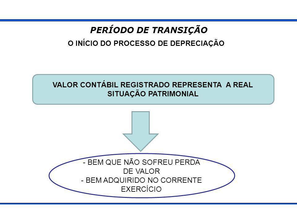 O INÍCIO DO PROCESSO DE DEPRECIAÇÃO VALOR CONTÁBIL REGISTRADO REPRESENTA A REAL SITUAÇÃO PATRIMONIAL - BEM QUE NÃO SOFREU PERDA DE VALOR - BEM ADQUIRIDO NO CORRENTE EXERCÍCIO PERÍODO DE TRANSIÇÃO