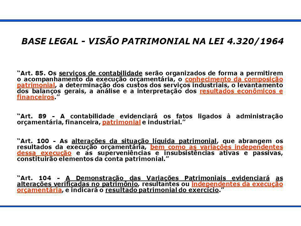 BASE LEGAL - VISÃO PATRIMONIAL NA LEI 4.320/1964 Art.