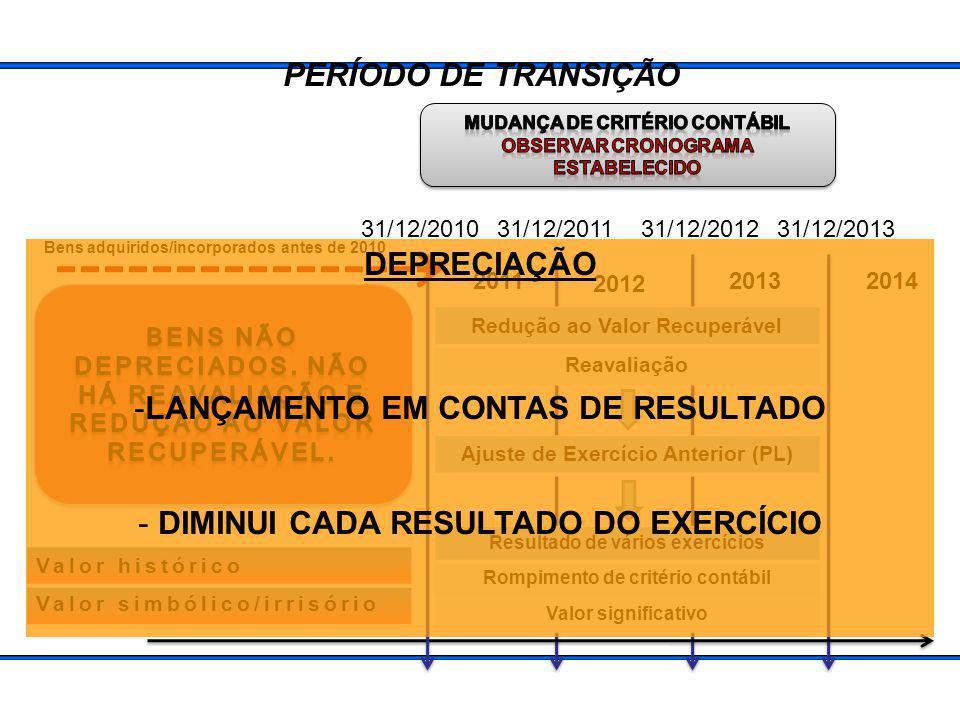 31/12/2010 PERÍODO DE TRANSIÇÃO Valor histórico Valor simbólico/irrisório 31/12/201131/12/2012 2011 2012 2013 31/12/2013 2014 Bens adquiridos/incorporados antes de 2010 Redução ao Valor Recuperável Reavaliação Ajuste de Exercício Anterior (PL) Resultado de vários exercícios Rompimento de critério contábil Valor significativo DEPRECIAÇÃO -LANÇAMENTO EM CONTAS DE RESULTADO - DIMINUI CADA RESULTADO DO EXERCÍCIO