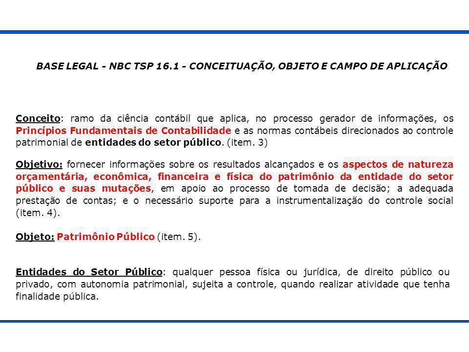 31/12/2010 PERÍODO DE TRANSIÇÃO – Conformidade Contábil