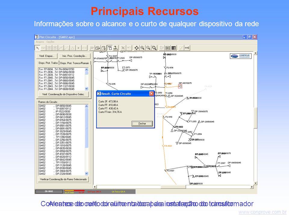 www.conprove.com.br Informações sobre o alcance e o curto de qualquer dispositivo da rede Alcance do relé do alimentador para um trecho do circuitoCorrentes de curto circuito no local de instalação do transformador Principais Recursos