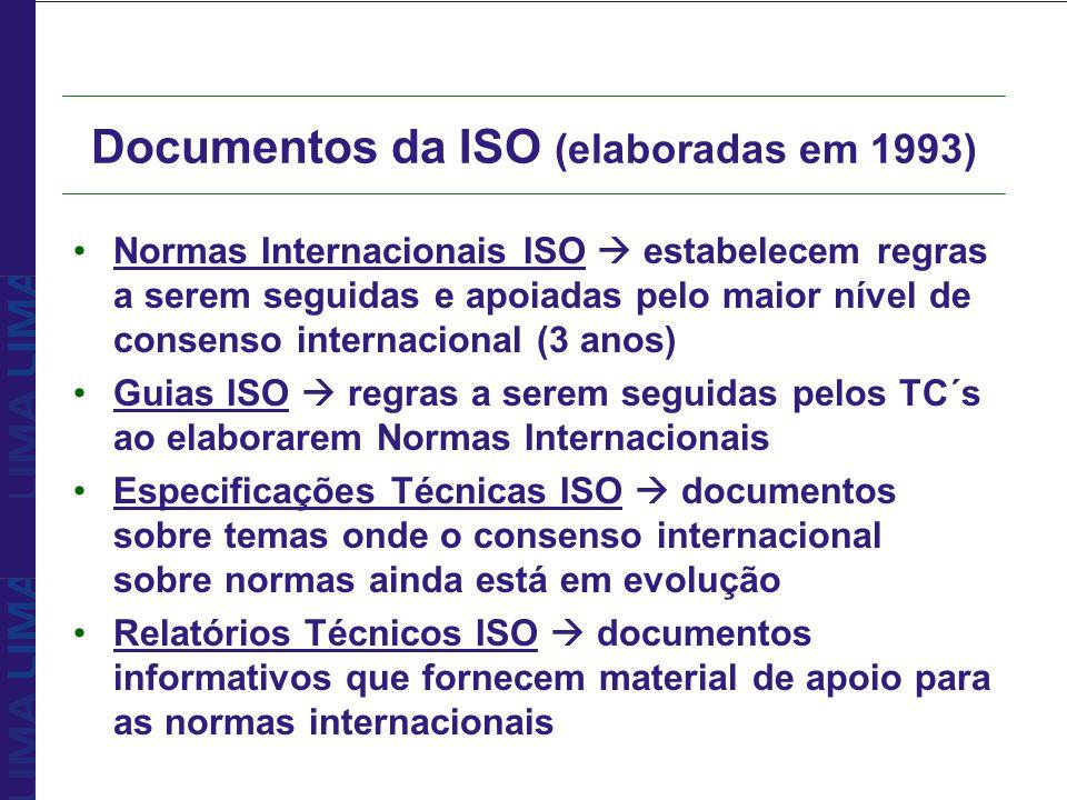 Documentos da ISO (elaboradas em 1993) Normas Internacionais ISO estabelecem regras a serem seguidas e apoiadas pelo maior nível de consenso internaci