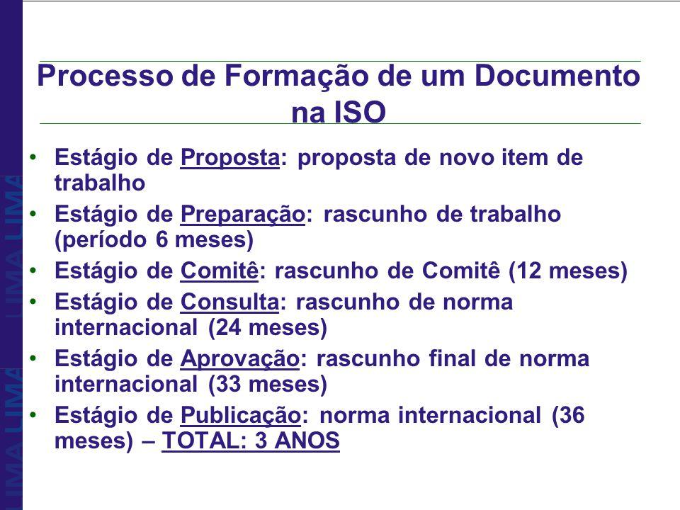 Processo de Formação de um Documento na ISO Estágio de Proposta: proposta de novo item de trabalho Estágio de Preparação: rascunho de trabalho (períod