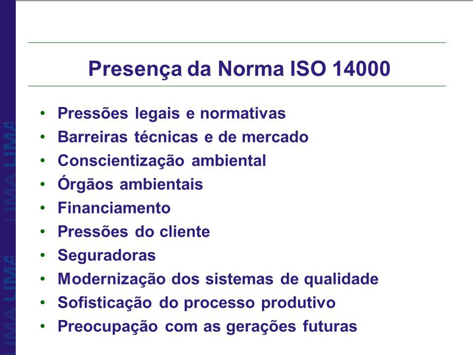 Presença da Norma ISO 14000 Pressões legais e normativas Barreiras técnicas e de mercado Conscientização ambiental Órgãos ambientais Financiamento Pre
