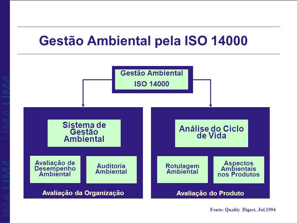 Avaliação da Organização Gestão Ambiental pela ISO 14000 Gestão Ambiental ISO 14000 Sistema de Gestão Ambiental Avaliação de Desempenho Ambiental Audi