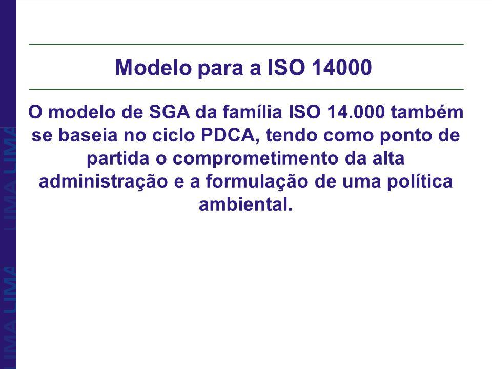 O modelo de SGA da família ISO 14.000 também se baseia no ciclo PDCA, tendo como ponto de partida o comprometimento da alta administração e a formulaç