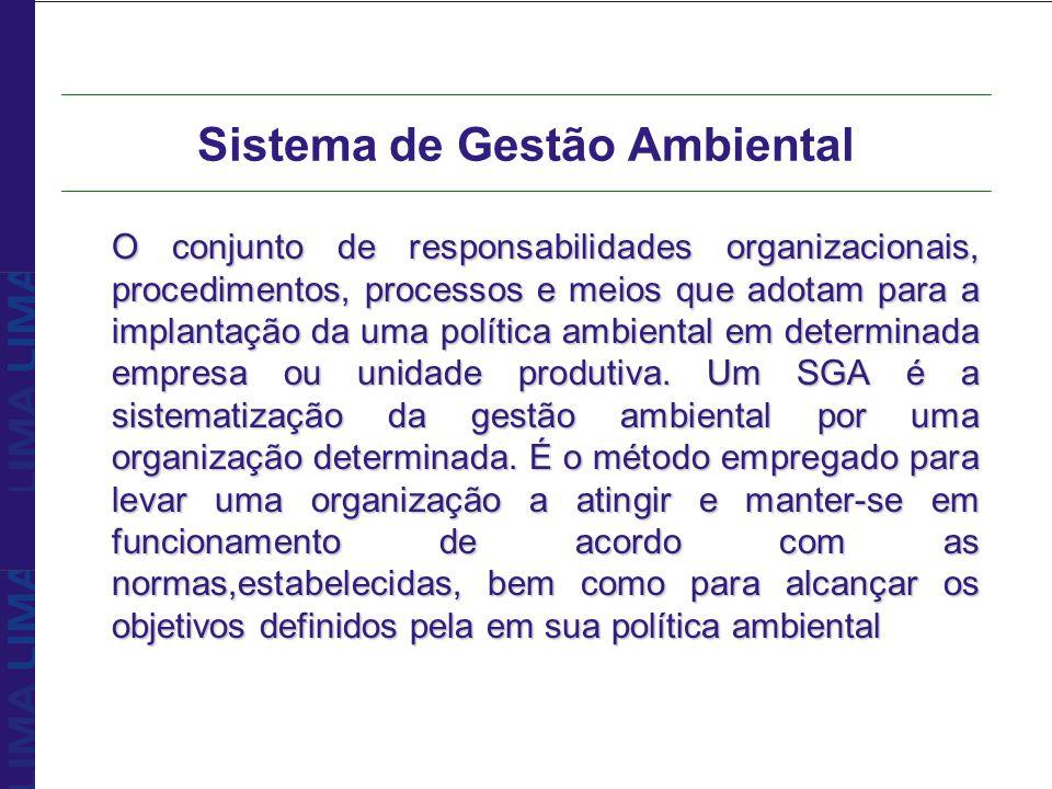 Sistema de Gestão Ambiental O conjunto de responsabilidades organizacionais, procedimentos, processos e meios que adotam para a implantação da uma pol