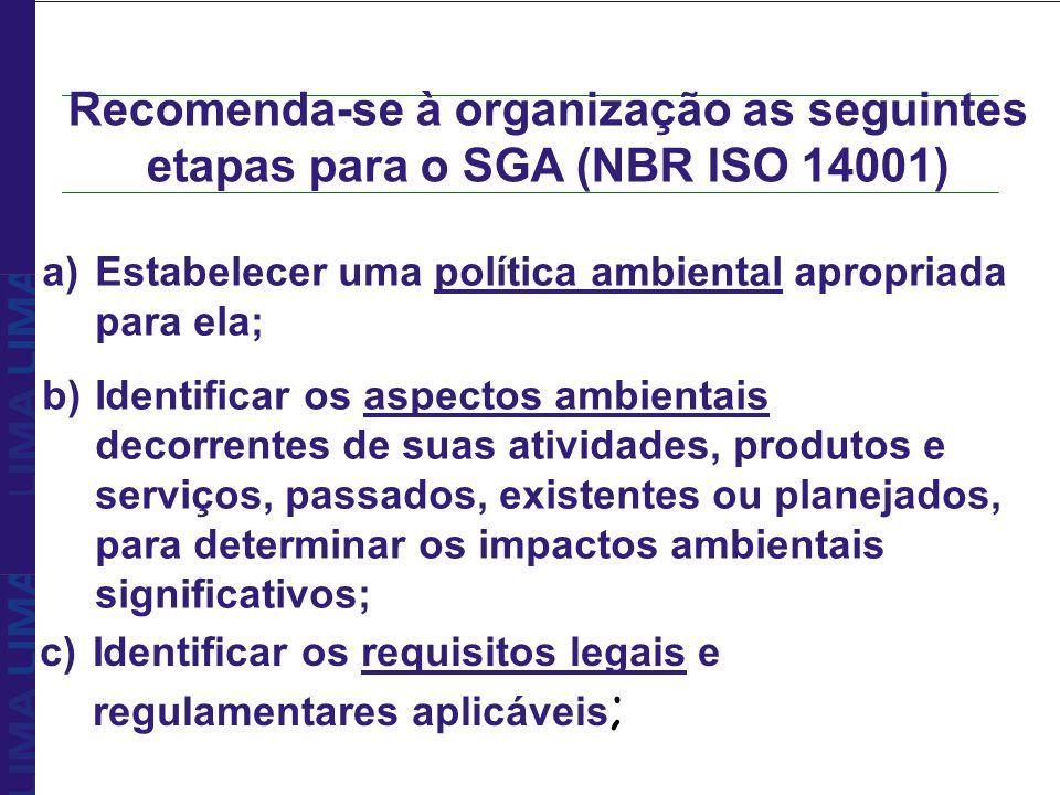 Recomenda-se à organização as seguintes etapas para o SGA (NBR ISO 14001) a)Estabelecer uma política ambiental apropriada para ela; b)Identificar os a