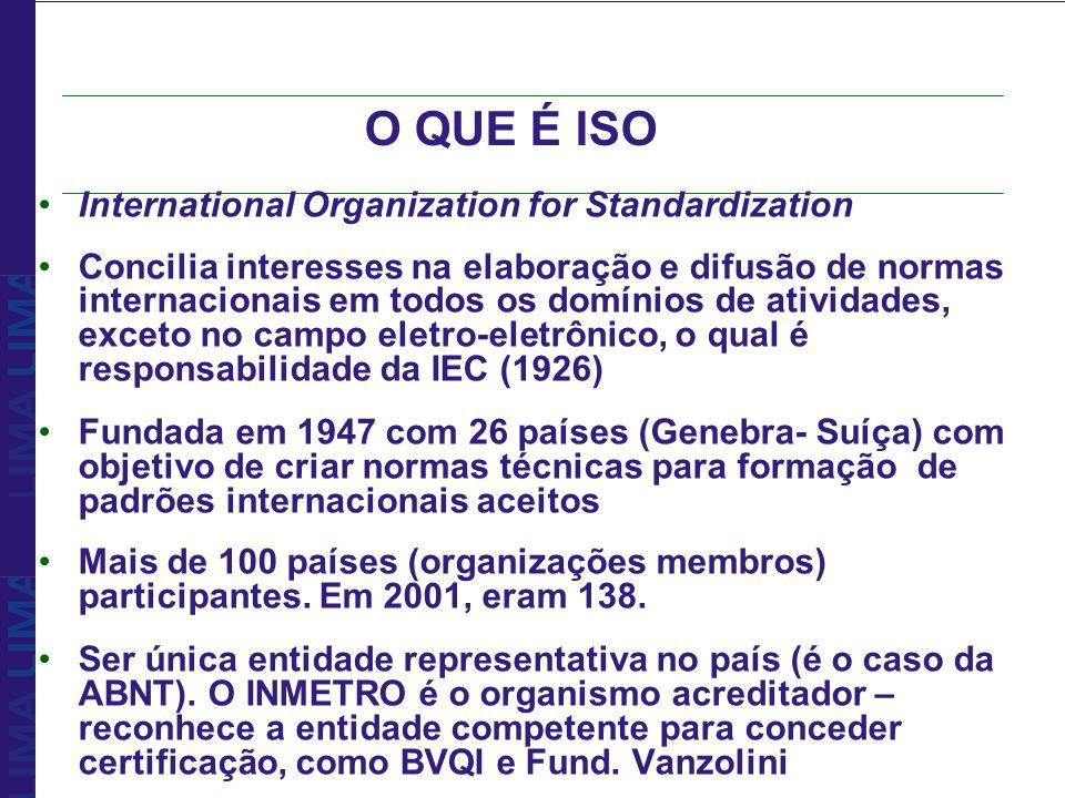 O QUE É ISO International Organization for Standardization Concilia interesses na elaboração e difusão de normas internacionais em todos os domínios d