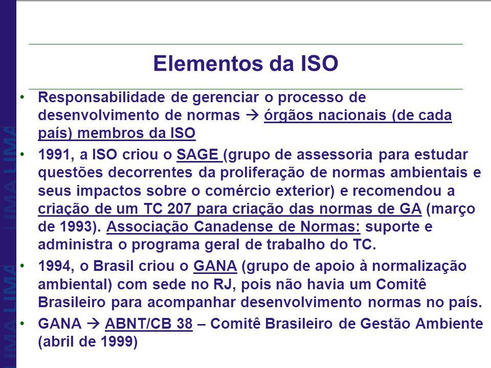 Elementos da ISO Responsabilidade de gerenciar o processo de desenvolvimento de normas órgãos nacionais (de cada país) membros da ISO 1991, a ISO crio