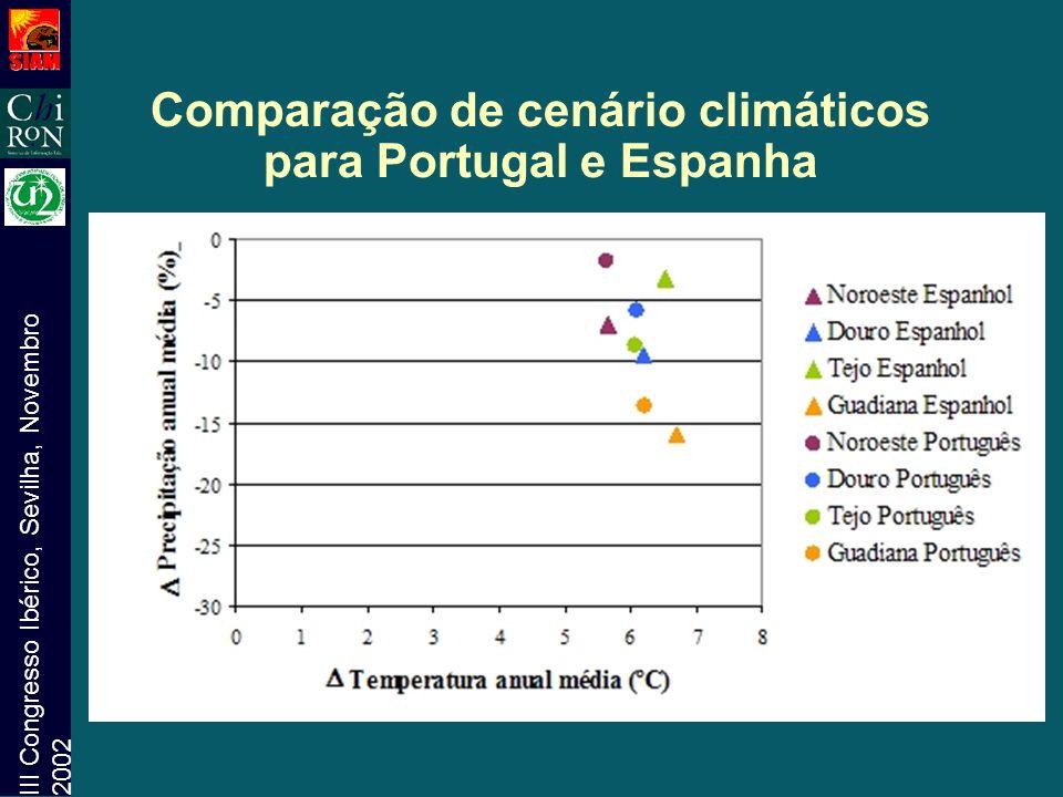 Comparação de cenário climáticos para Portugal e Espanha