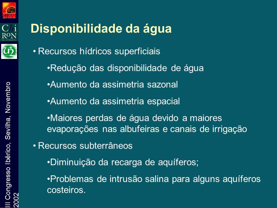 III Congresso Ibérico, Sevilha, Novembro 2002 Disponibilidade da água Recursos hídricos superficiais Redução das disponibilidade de água Aumento da as