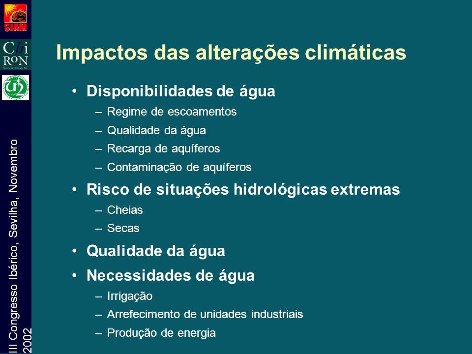 III Congresso Ibérico, Sevilha, Novembro 2002 Impactos das alterações climáticas Disponibilidades de água –Regime de escoamentos –Qualidade da água –R