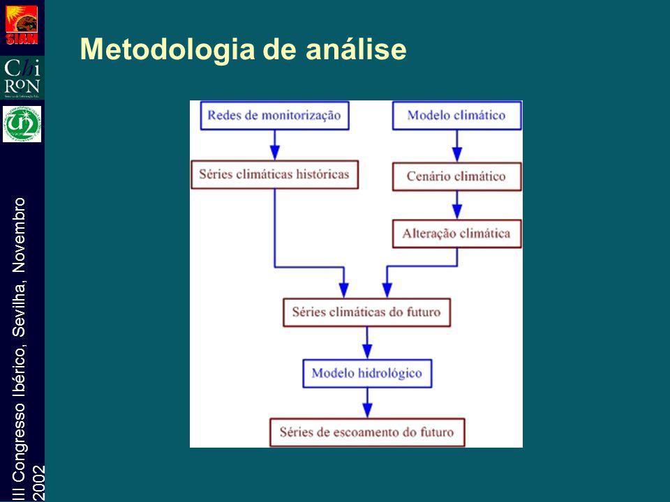 III Congresso Ibérico, Sevilha, Novembro 2002 Metodologia de análise