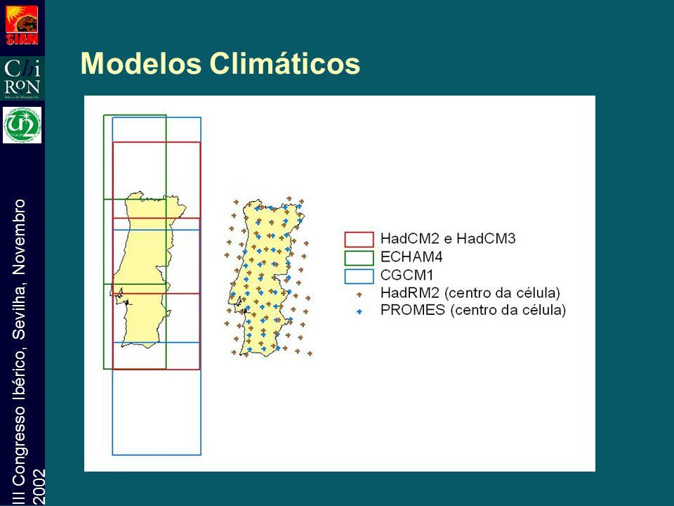 III Congresso Ibérico, Sevilha, Novembro 2002 Modelos Climáticos