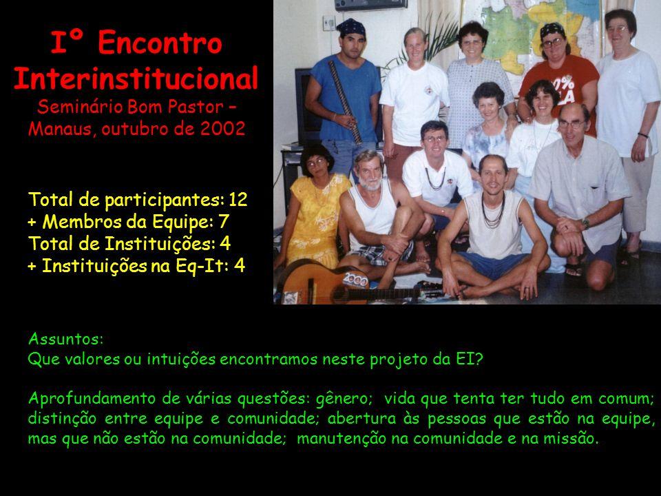 Iº Encontro Interinstitucional Seminário Bom Pastor – Manaus, outubro de 2002 Total de participantes: 12 + Membros da Equipe: 7 Total de Instituições: