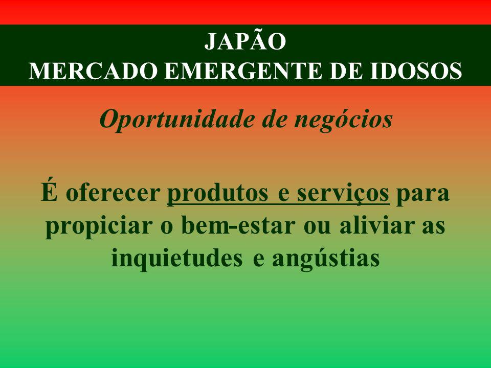 JAPÃO MERCADO EMERGENTE DE IDOSOS Oportunidade de negócios É oferecer produtos e serviços para propiciar o bem-estar ou aliviar as inquietudes e angús