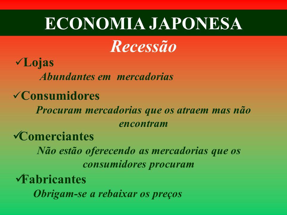 ECONOMIA JAPONESA Recessão Lojas Abundantes em mercadorias Consumidores Procuram mercadorias que os atraem mas não encontram Comerciantes Não estão of