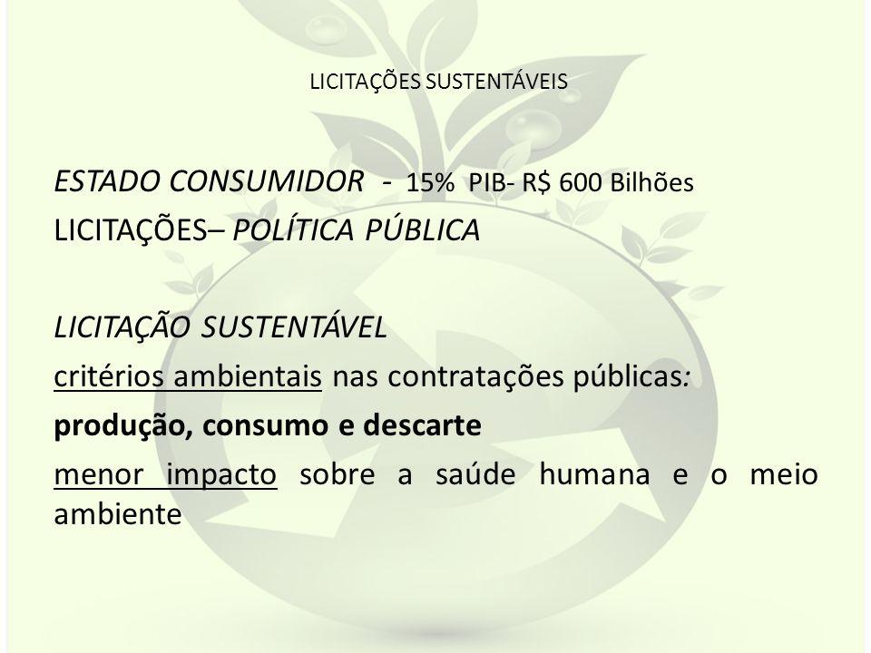 LICITAÇÕES SUSTENTÁVEIS ESTADO CONSUMIDOR - 15% PIB- R$ 600 Bilhões LICITAÇÕES– POLÍTICA PÚBLICA LICITAÇÃO SUSTENTÁVEL critérios ambientais nas contra