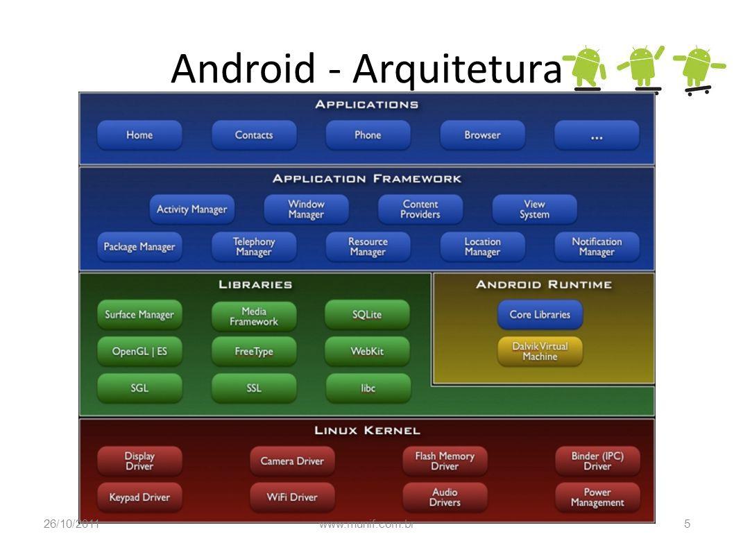 Android - Arquitetura 26/10/20115www.munif.com.br