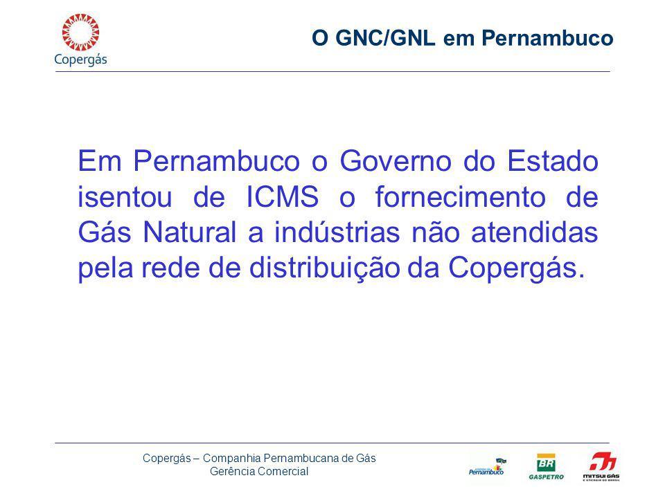 Copergás – Companhia Pernambucana de Gás Gerência Comercial O GNC/GNL em Pernambuco Em Pernambuco o Governo do Estado isentou de ICMS o fornecimento de Gás Natural a indústrias não atendidas pela rede de distribuição da Copergás.