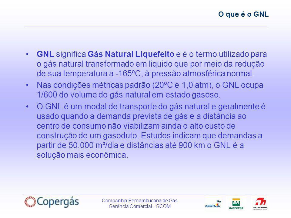 Companhia Pernambucana de Gás Gerência Comercial - GCOM O que é o GNL GNL significa Gás Natural Liquefeito e é o termo utilizado para o gás natural transformado em liquido que por meio da redução de sua temperatura a -165ºC, à pressão atmosférica normal.