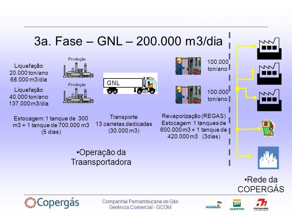 Companhia Pernambucana de Gás Gerência Comercial - GCOM DESCRIÇAO DO PROJETO GNL Transporte 13 carretas dedicadas (30.000 m3) 3a.