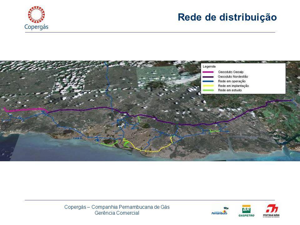 Copergás – Companhia Pernambucana de Gás Gerência Comercial Rede de distribuição