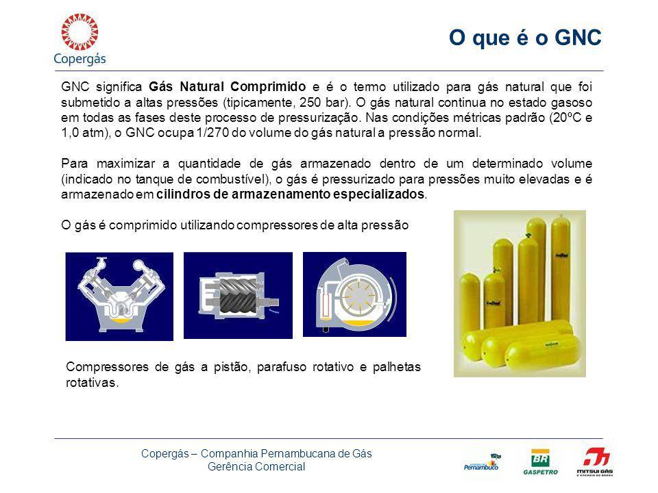 Copergás – Companhia Pernambucana de Gás Gerência Comercial O que é o GNC GNC significa Gás Natural Comprimido e é o termo utilizado para gás natural que foi submetido a altas pressões (tipicamente, 250 bar).