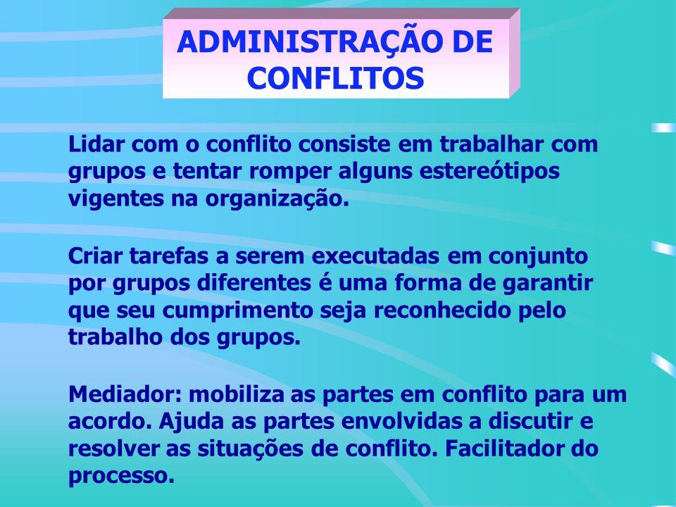 ADMINISTRAÇÃO DE CONFLITOS A solução de conflitos ocorre mediante 3 estratégias: Há a repressão das reações emocionais e a procura de outros caminhos, ou mesmo o abandono da situação.