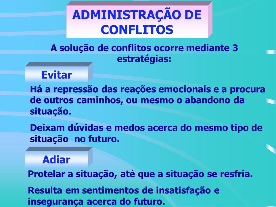 Enfrentar ADMINISTRAÇÃO DE CONFLITOS Confronto com as situações e pessoas em conflito.