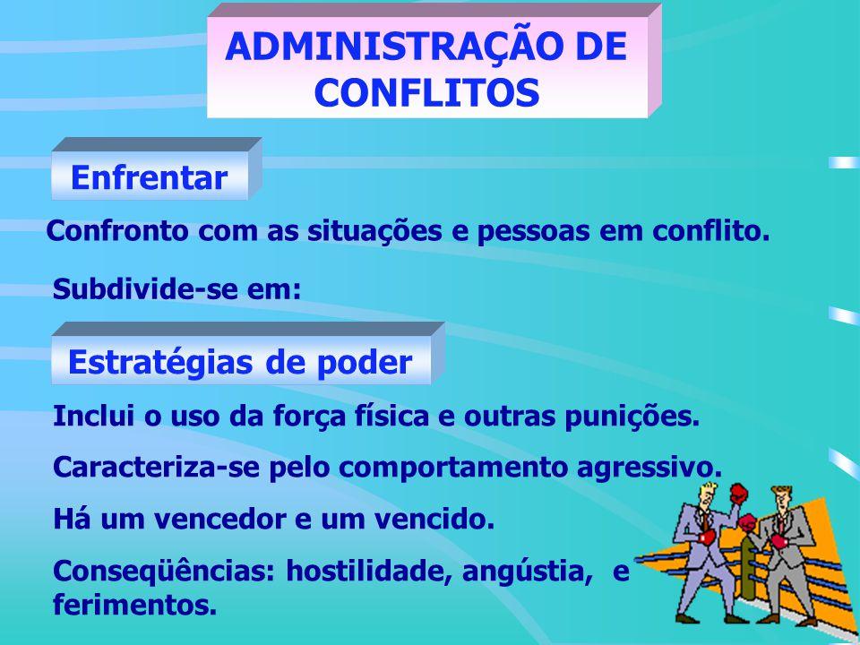 Estratégias de negociação ADMINISTRAÇÃO DE CONFLITOS Objetivo consiste em resolver o conflito, com uma solução que satisfaça a ambos os envolvidos.