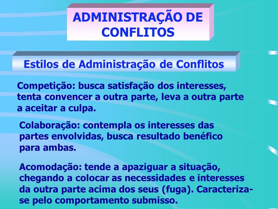 ADMINISTRAÇÃO DE CONFLITOS Estilos de Administração de Conflitos Compromisso: uma das partes do conflito desiste de alguns pontos ou itens, levando a distribuir os resultados entre ambas as partes.