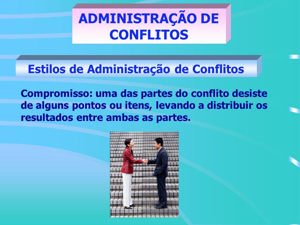 ADMINISTRAÇÃO DE CONFLITOS Etapas da solução de um conflito 1.