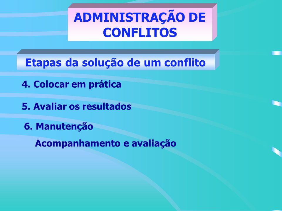 Para a solução de um conflito é necessário: ADMINISTRAÇÃO DE CONFLITOS Saber comunicar; Saber ouvir; Saber perguntar; Controle emocional; Colaboração; Empatia.