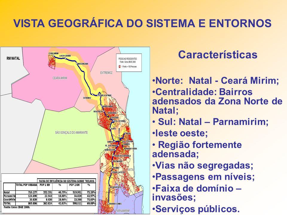 Características Norte: Natal - Ceará Mirim; Centralidade: Bairros adensados da Zona Norte de Natal; Sul: Natal – Parnamirim; leste oeste; Região fortemente adensada; Vias não segregadas; Passagens em níveis; Faixa de domínio – invasões; Serviços públicos.
