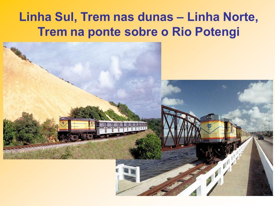 Linha Sul, Trem nas dunas – Linha Norte, Trem na ponte sobre o Rio Potengi