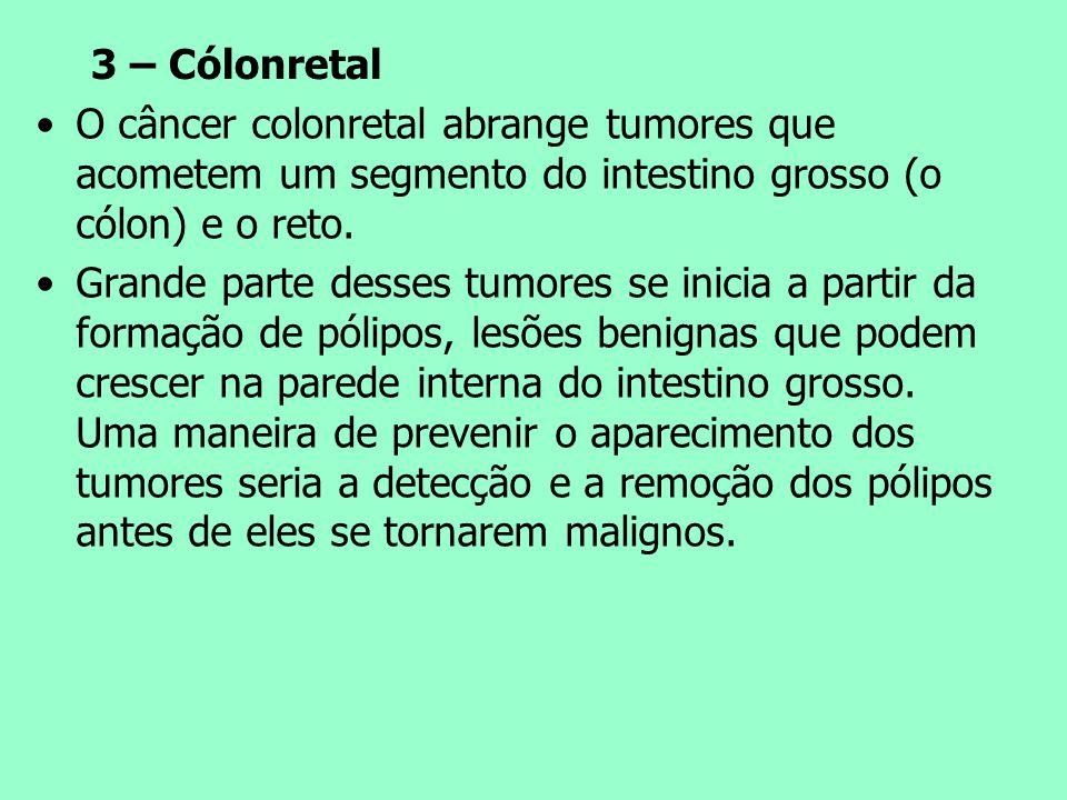 3 – Cólonretal O câncer colonretal abrange tumores que acometem um segmento do intestino grosso (o cólon) e o reto. Grande parte desses tumores se ini