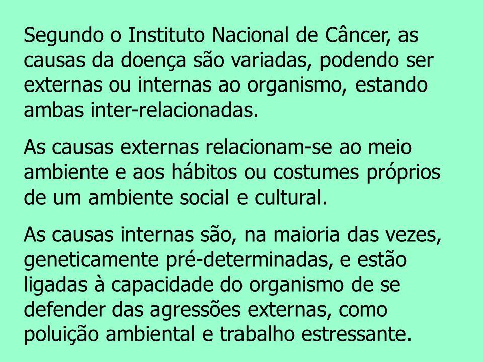 Segundo o Instituto Nacional de Câncer, as causas da doença são variadas, podendo ser externas ou internas ao organismo, estando ambas inter-relaciona