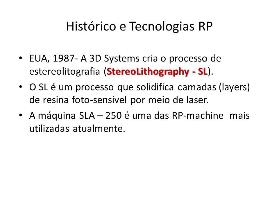 Histórico e Tecnologias RP StereoLithography - SL EUA, 1987- A 3D Systems cria o processo de estereolitografia (StereoLithography - SL). O SL é um pro