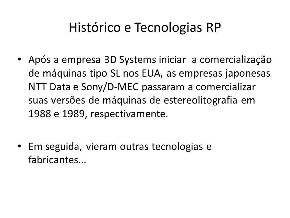 Histórico e Tecnologias RP Após a empresa 3D Systems iniciar a comercialização de máquinas tipo SL nos EUA, as empresas japonesas NTT Data e Sony/D-ME