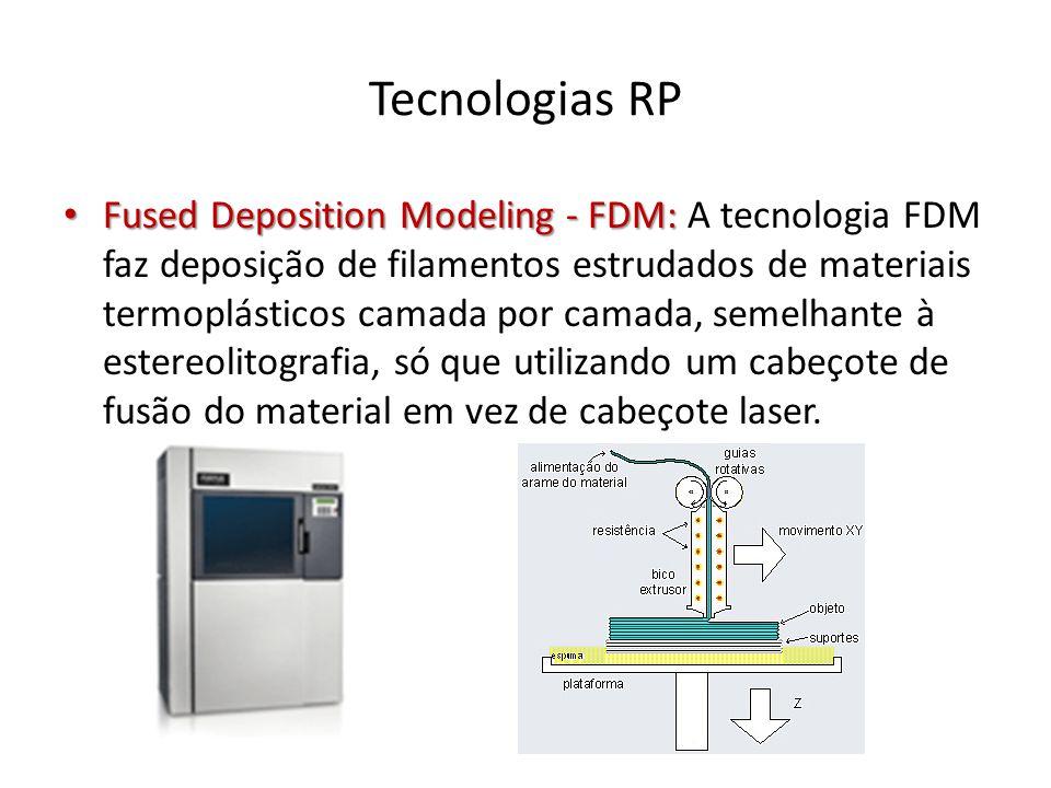 Tecnologias RP Fused Deposition Modeling - FDM: Fused Deposition Modeling - FDM: A tecnologia FDM faz deposição de filamentos estrudados de materiais