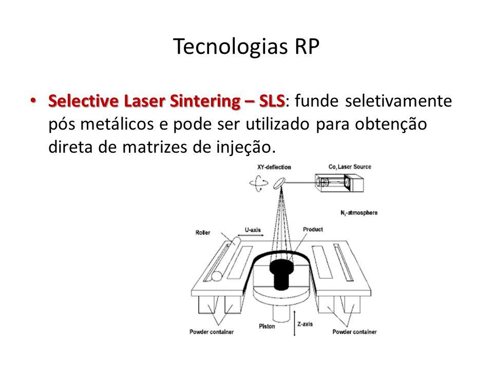 Tecnologias RP Selective Laser Sintering – SLS Selective Laser Sintering – SLS: funde seletivamente pós metálicos e pode ser utilizado para obtenção d